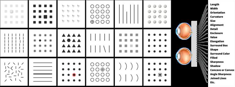the basic visual elements