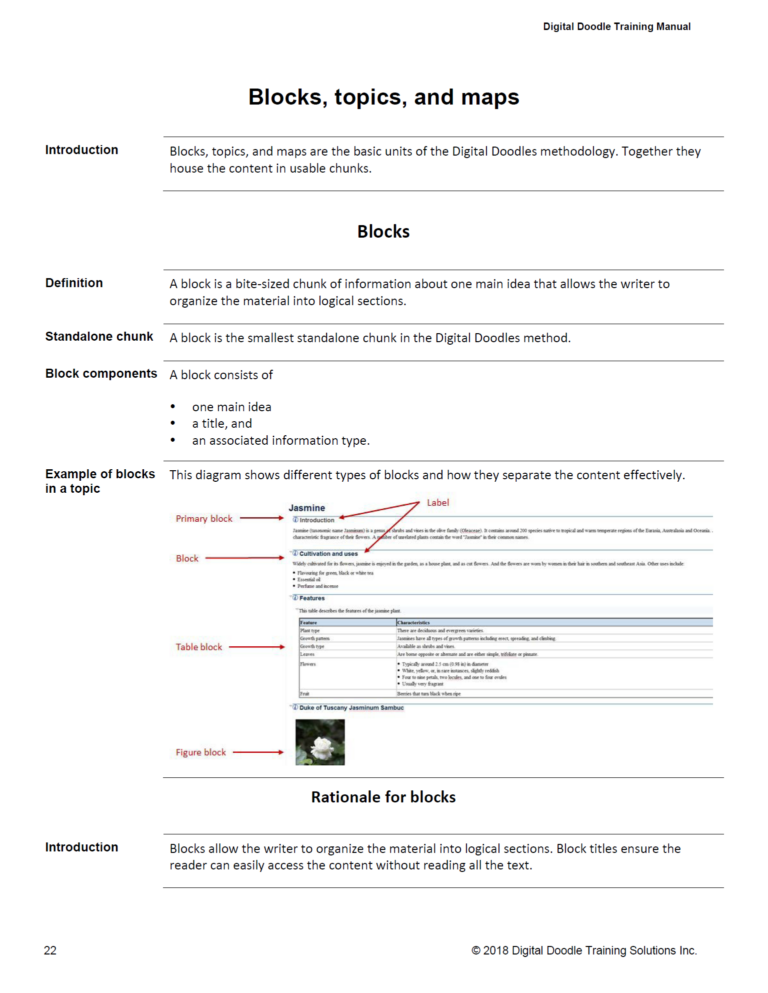 page before applying science-based content design